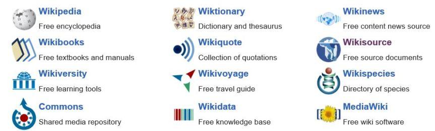 wikimedia family