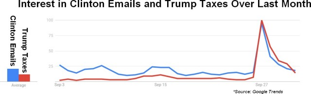 emails-taxes