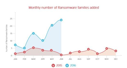 trend-micro-ransom