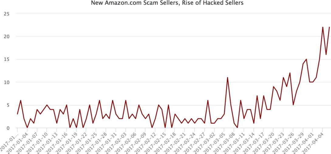 amazon scams.jpg