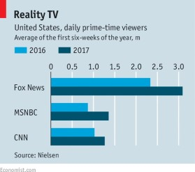 media ratings