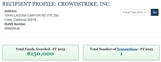 crowdstrike contract
