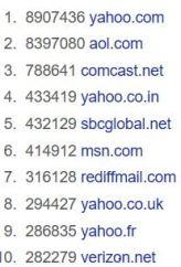 attack domains