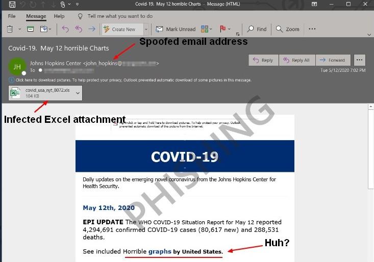 COVID-19 + Excel Attachment = LostData