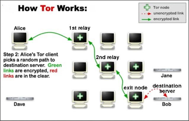 Server not found tor browser hidra tor browser скачать бесплатно для mac os вход на гидру